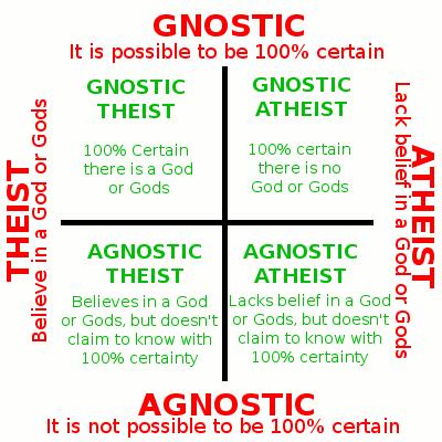 theist atheist